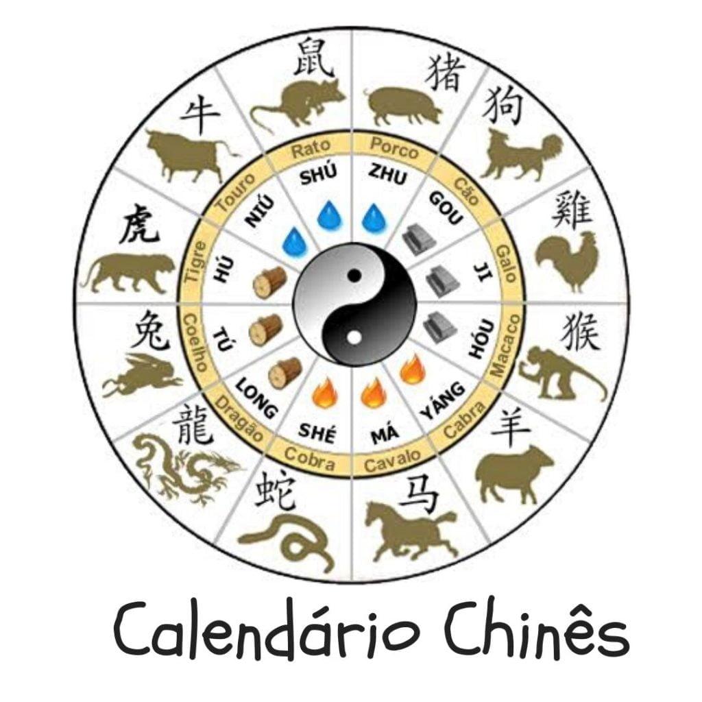 imagem de um calendário chinês.
