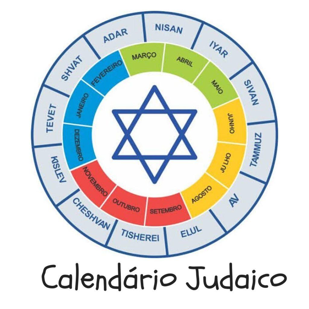 imagem de um calendário judaico.