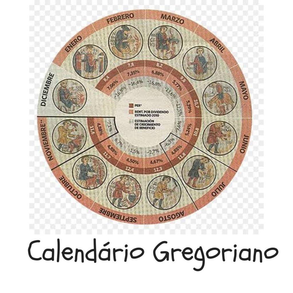 imagem de um calendário gregoriano.
